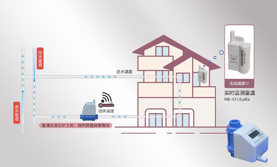 Small-caliber intelligent wireless heating valve