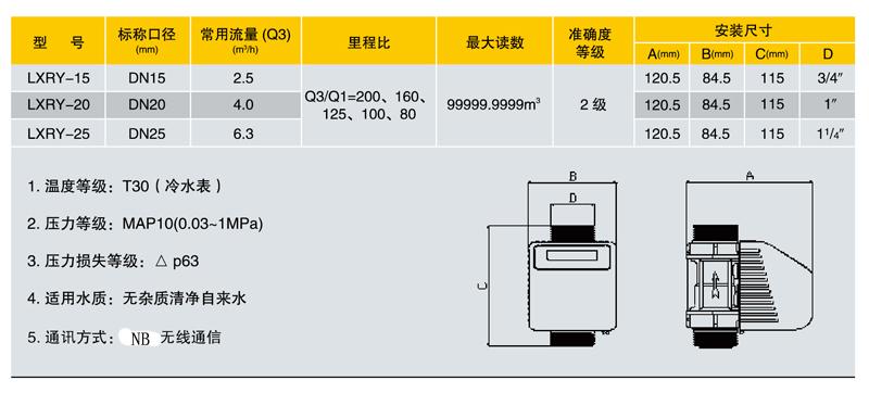 JDHC1-07-立式螺翼小表技术尺寸NB.jpg