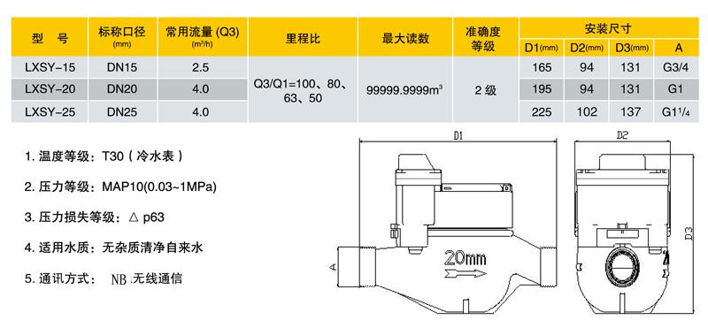 JDHC1-08-可拆分式技术尺寸nb.jpg