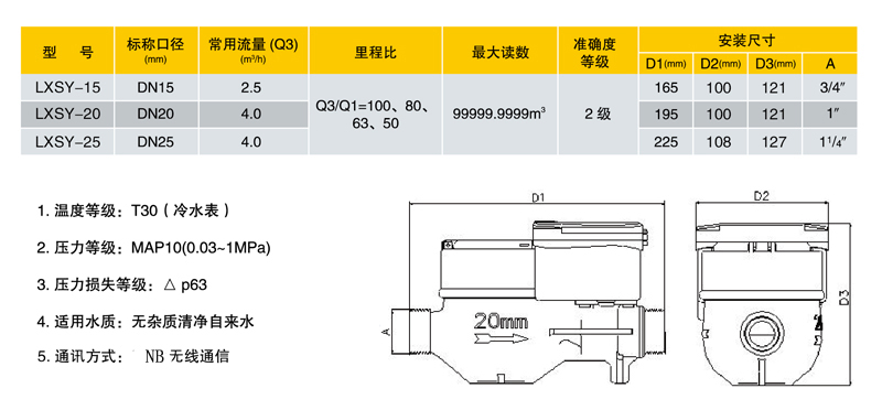JDHC1-08-可拆分式带阀技术尺寸nb.jpg