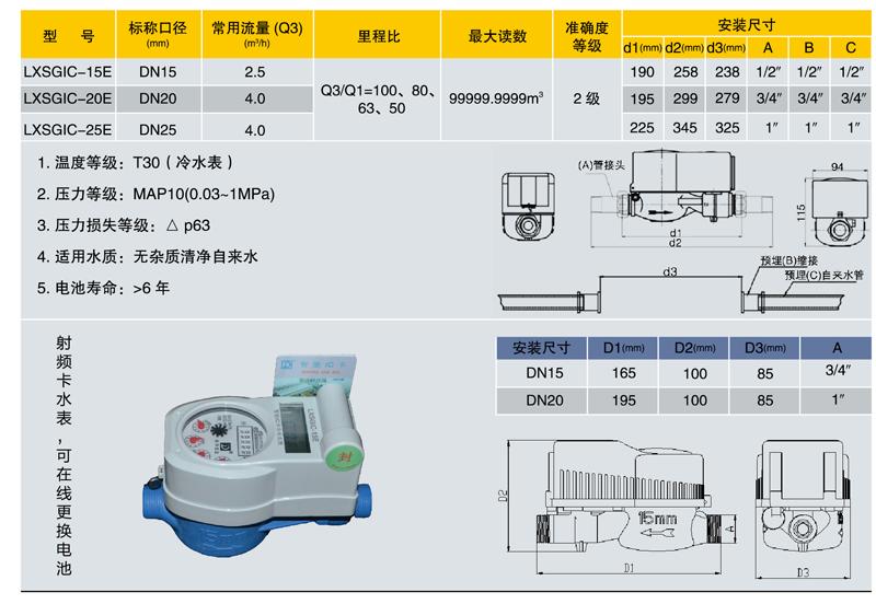 JDHC2-03机电卡表.jpg