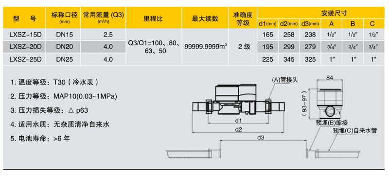 JDHC2-03电子尺寸.jpg