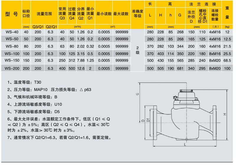 JDHC2-08大口径NB尺寸.jpg